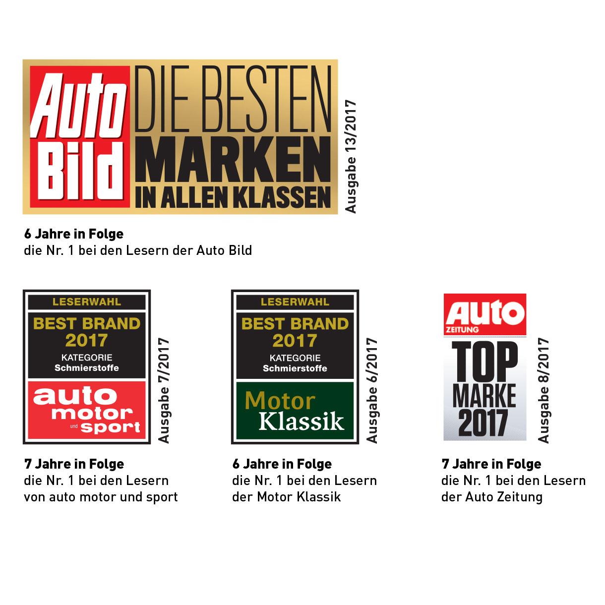 LIQUI MOLY remains Germany\'s most popular oil brand: LIQUI MOLY